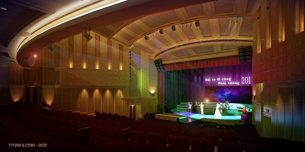 Nhà hát Quân Đội