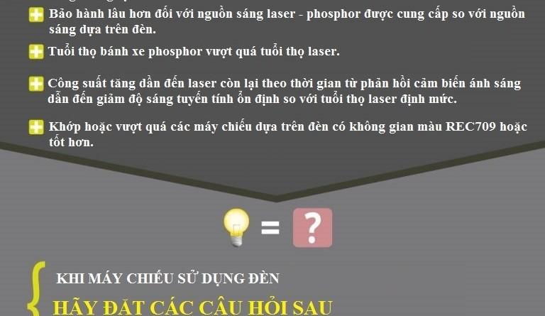LASER-V-LAMP-INFOGRAPHIC TV