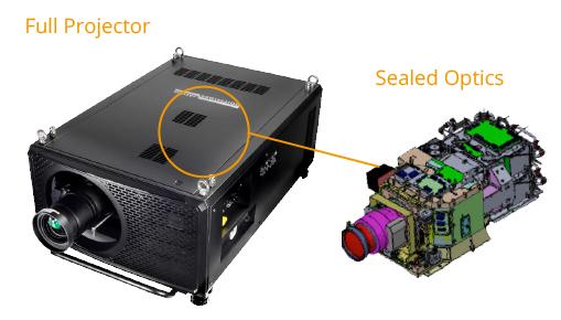 sealed-optics-IP60-projector